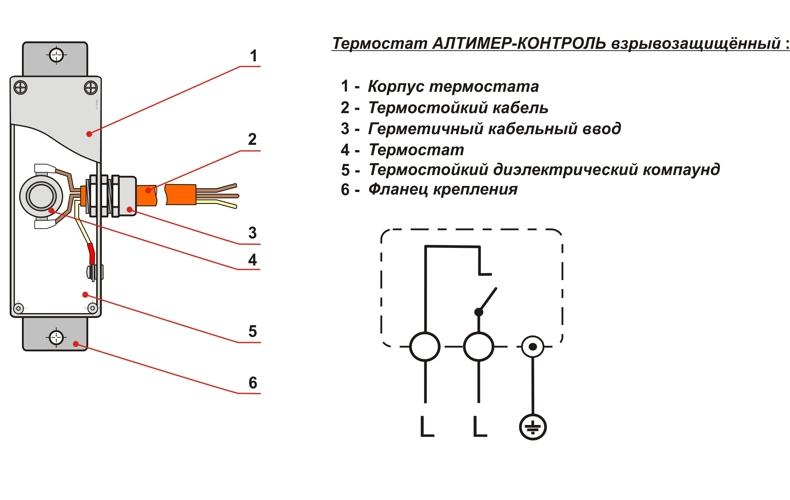Взрывозащищённый щитовой термостат АЛТИМЕР-КОНТРОЛЬ-Exm выносной ТС-Ex Exd, Exm схема подключения