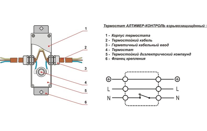 Взрывозащищённый щитовой термостат АЛТИМЕР-КОНТРОЛЬ-Exm ТС-Ex Exd, Exm схема подключения
